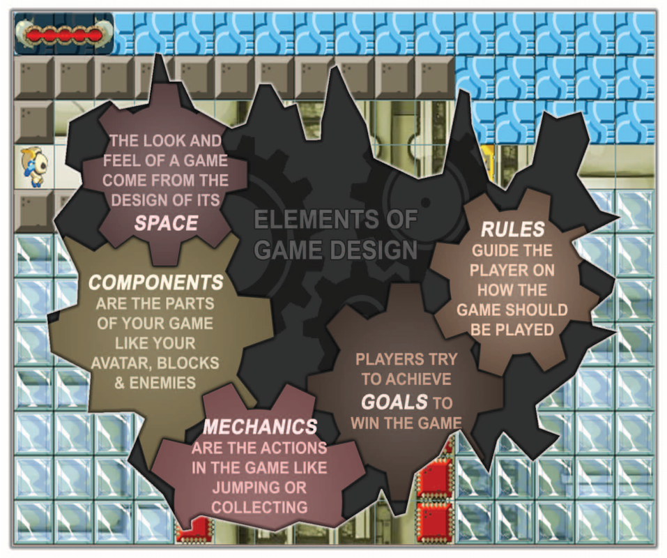 Elements Of Game Design Open And Make A Copy 2 Storyboarding